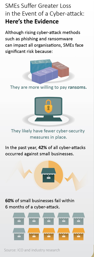 Info-graphic-cyber-attack-evidence